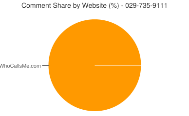 Comment Share 029-735-9111
